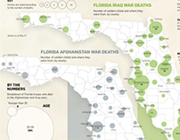 Florida's dead soldiers infographic