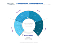 McLean & Co Employee Engagement Program Prototype