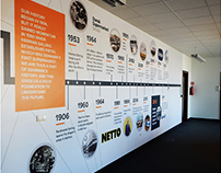 Dansk - company history