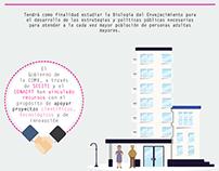 Infographic for GLOSA CDMX 2017