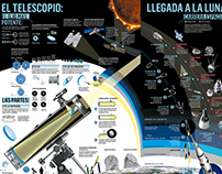 Megagráfico 360° - ¡Al infinito y más allá!