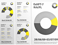 ExHFT-7 Conference Visual Identification