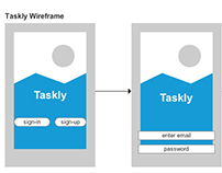 Taskly Project Management App Axure Wireframe