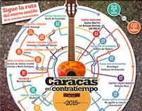 3er Festival Caracas en Contratiempo