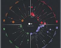 Germ Warfare | Charting the post-antibiotic era