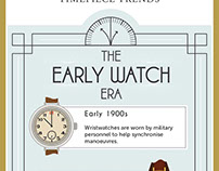 Infographic of A History of Watch Fashion