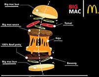 Big Mac Burger !