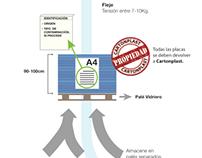 Cartonplast Infographics
