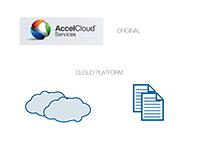 Accel Cloud Services