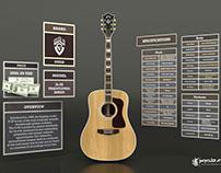 My Guild D55 guitar 3D model!