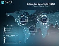 J&J EADS Data Dashboard