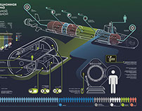 Submarine | Infographics, Navigation system