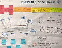 Service Idea Visualization - Process and Result