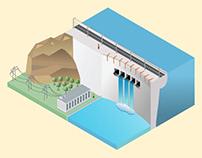 Isometric Projections on Energy