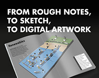 Infographic from rough notes to digital artwork