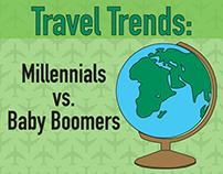 Travel Trends: Millennials vs. Baby Boomers