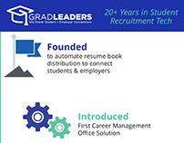 GradLeaders History Video