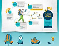 Campanhas de Comunicação Interna – AES Brasil