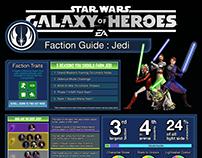 SWGoH: Jedi Faction Guide