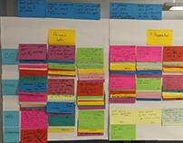 User Research - The BAS Journey