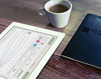 BN|P iPad App