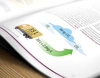 Diseño editorial e íconos