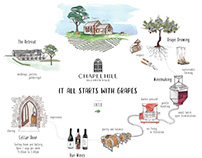 Beth-Emily for Chapel Hill Wine McLaren Vale