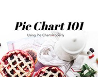 Presentation : How to use pie chart