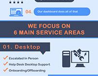 Techmate Infographic