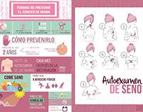 Infografía autoexamen de cáncer de mama