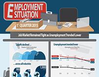 Statistical Infographic Design