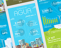Nestlé / Infographic World Water Day 2018