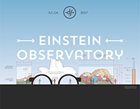 Dreamforce17: Einstein Observatory