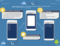Lucid App Logo and Functionality Poster