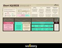 """Short SQUEEZE"" infografikas"