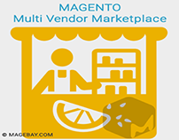 Magento Marketplace Seller Product Exchange
