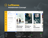 Lufthansa Infotainment Concept
