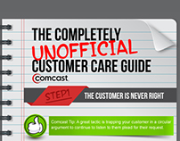Customer Care Guide Infographic