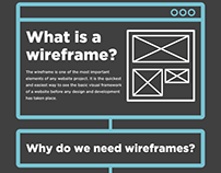 What is a wireframe? | Infographic