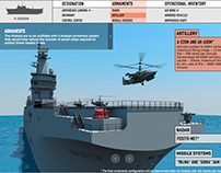The Mistral-Class Helicopter Carrier