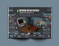 Infográfico   Design Visual UFRGS