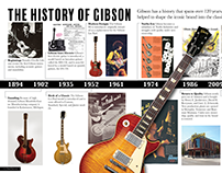 Gibson Timeline