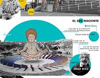 Infografía - BARQUISIMETO ciudad de monumentos