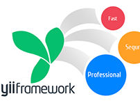 Benefits Of Yii Framework For Your Business