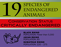 19 Species of Endangered Animals - Infographic