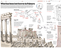 What has been lost forever in Palmyra