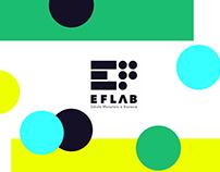 EFLAB Szkoła Warsztatu Biznesowego Brand Id