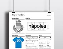 Naples Infographic