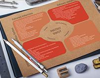 Estratégia de negócio Villaget | Design Estratégico