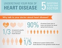 Heart Disease Risk Infographic